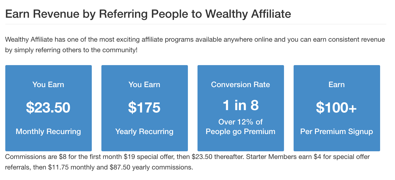 The Wealthy Affiliate Review For 2018